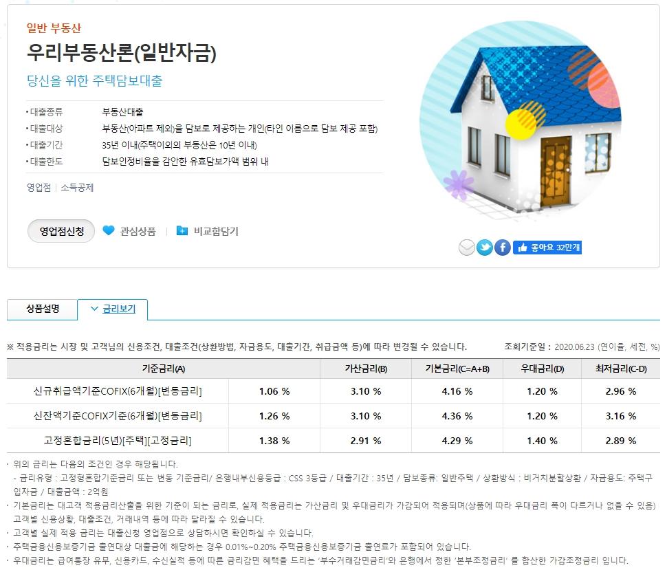 우리은행 부동산담보대출(우리부동산론)