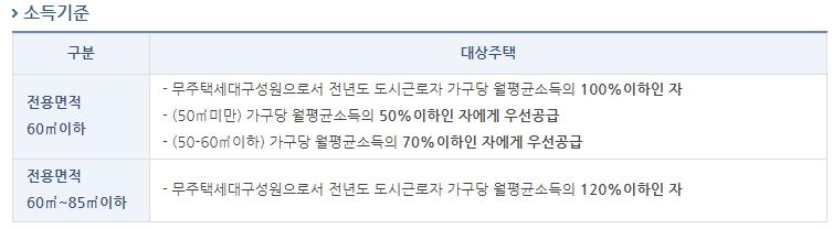 장기전세아파트 소득기준