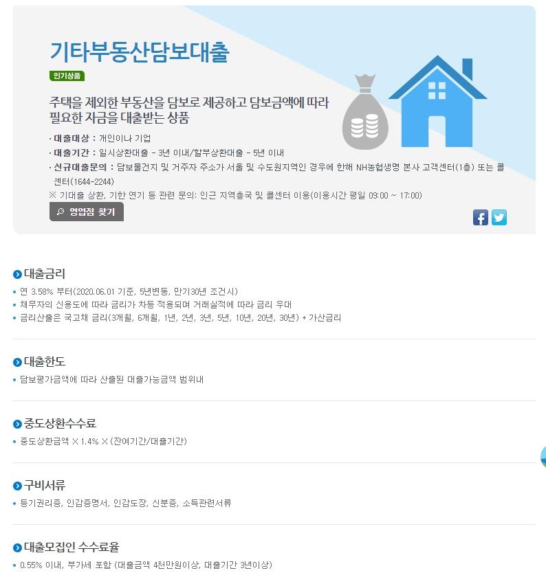 NH농협은행 부동산담보대출 금리비교 및 한도