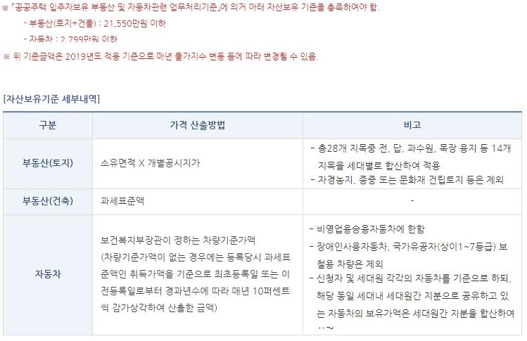 lh공공임대아파트 입주조건(자산기준)