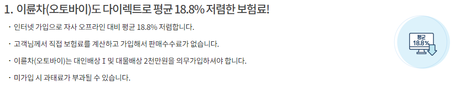 삼성화재 이륜차보험료 18.8% 저렴하다.(다이렉트로 가입할 경우)
